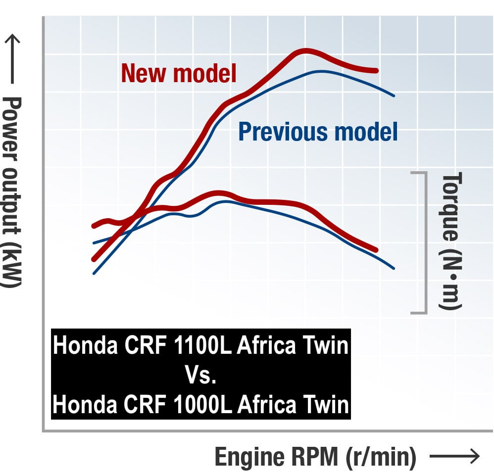 img 01 copy min - Moto Honda Motopel